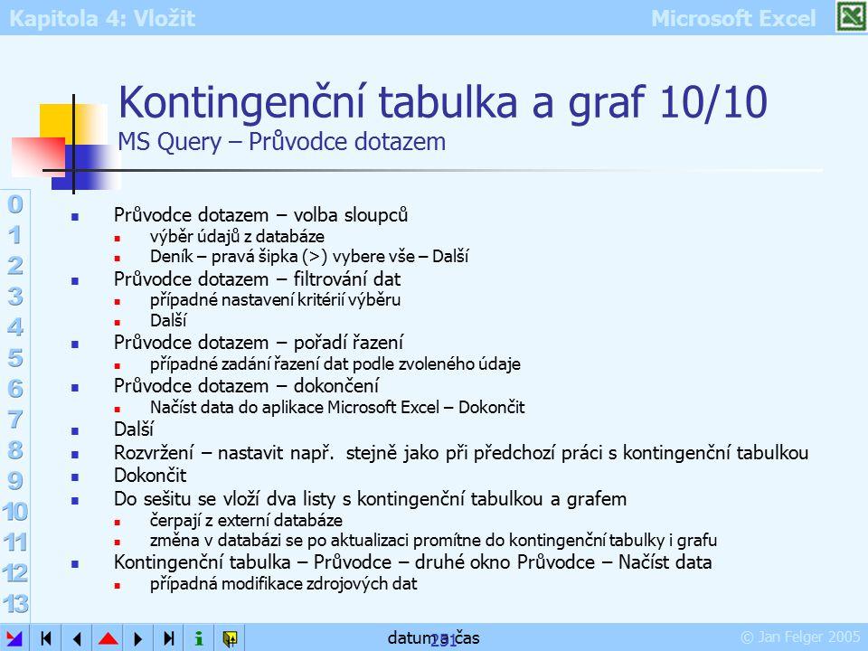 Kapitola 4: Vložit Microsoft Excel © Jan Felger 2005 datum a čas 251 Kontingenční tabulka a graf 10/10 MS Query – Průvodce dotazem Průvodce dotazem –