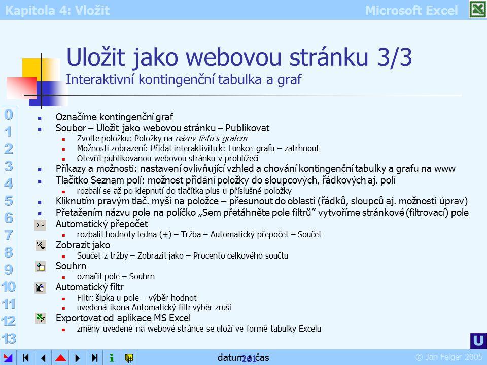 Kapitola 4: Vložit Microsoft Excel © Jan Felger 2005 datum a čas 261 Uložit jako webovou stránku 3/3 Interaktivní kontingenční tabulka a graf Označíme