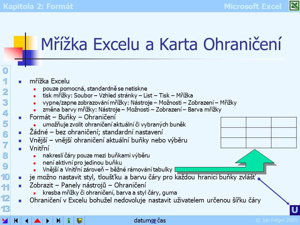 Kapitola 2: Formát Microsoft Excel © Jan Felger 2005 datum a čas 62 Mřížka Excelu a Karta Ohraničení mřížka Excelu pouze pomocná, standardně se netisk