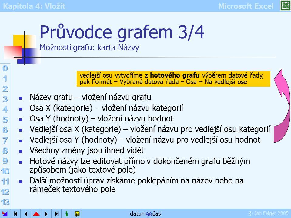 Kapitola 4: Vložit Microsoft Excel © Jan Felger 2005 datum a čas 98 Průvodce grafem 3/4 Možnosti grafu: karta Názvy Název grafu – vložení názvu grafu