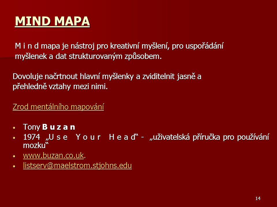 14 MIND MAPA M i n d mapa je nástroj pro kreativní myšlení, pro uspořádání M i n d mapa je nástroj pro kreativní myšlení, pro uspořádání myšlenek a dat strukturovaným způsobem.