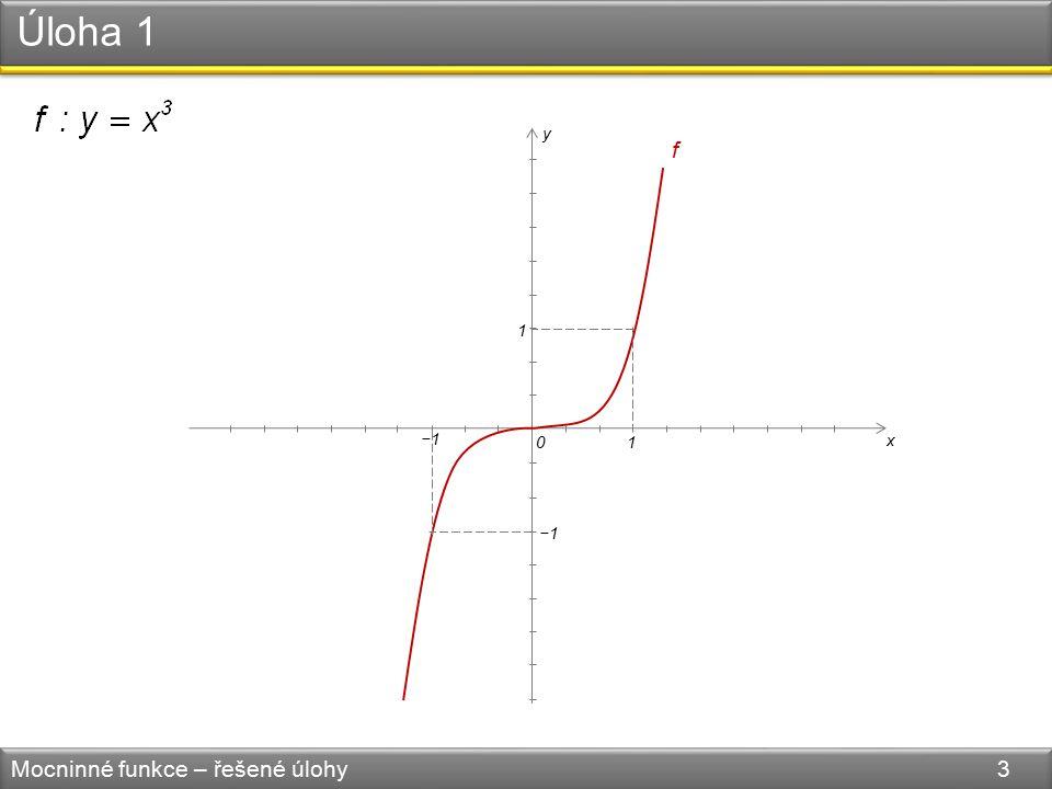 Úloha 1 Mocninné funkce – řešené úlohy 3 1 1 0 −1 x y f