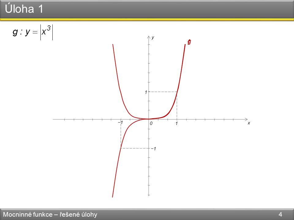 Úloha 1 Mocninné funkce – řešené úlohy 4 1 1 0 −1 x y f g
