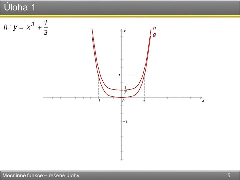 Úloha 1 Mocninné funkce – řešené úlohy 5 1 1 0 −1 x y g h