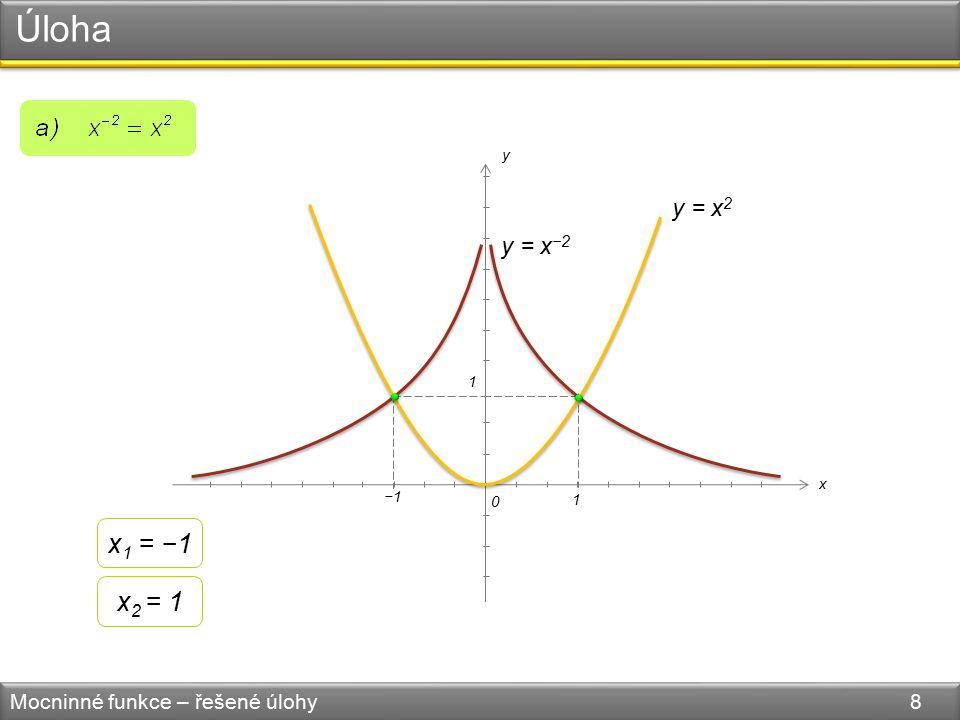 Úloha Mocninné funkce – řešené úlohy 8 0 1 1 −1 x 1 = −1 x 2 = 1 y = x 2 y = x −2 y x