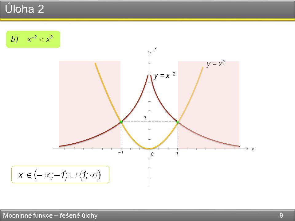 Úloha 2 Mocninné funkce – řešené úlohy 9 0 1 1 −1 y = x 2 y = x −2 y x