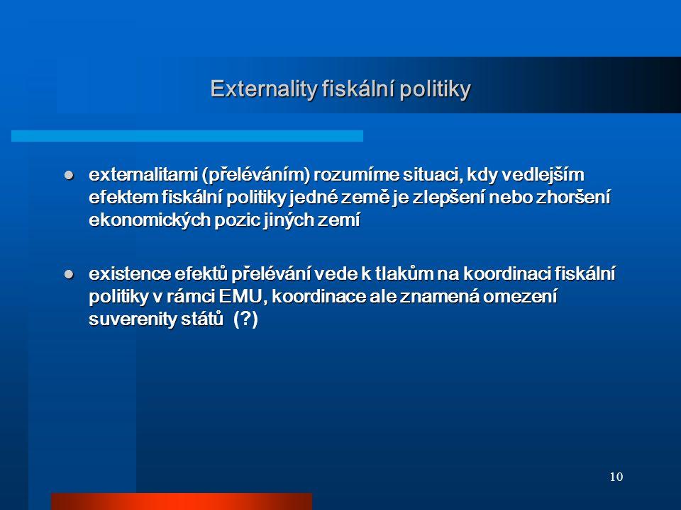 10 Externality fiskální politiky externalitami (přeléváním) rozumíme situaci, kdy vedlejším efektem fiskální politiky jedné země je zlepšení nebo zhoršení ekonomických pozic jiných zemí externalitami (přeléváním) rozumíme situaci, kdy vedlejším efektem fiskální politiky jedné země je zlepšení nebo zhoršení ekonomických pozic jiných zemí existence efektů přelévání vede k tlakům na koordinaci fiskální politiky v rámci EMU, koordinace ale znamená omezení suverenity států existence efektů přelévání vede k tlakům na koordinaci fiskální politiky v rámci EMU, koordinace ale znamená omezení suverenity států (?)