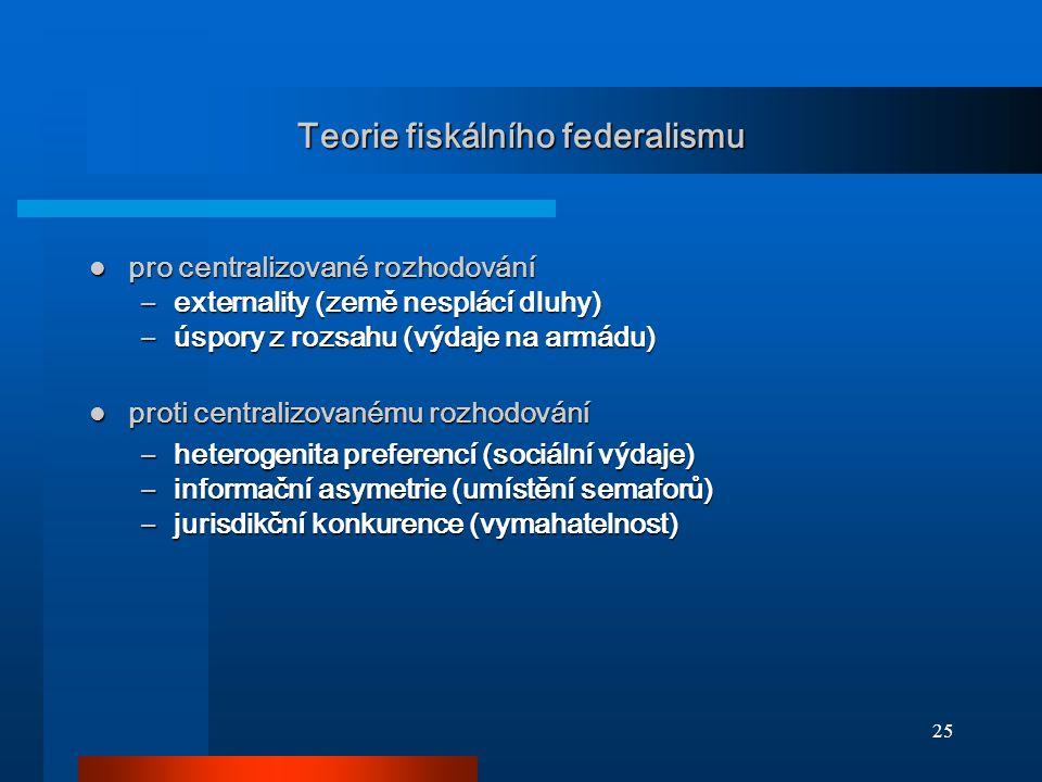 25 Teorie fiskálního federalismu pro centralizované rozhodování pro centralizované rozhodování –externality (země nesplácí dluhy) –úspory z rozsahu (výdaje na armádu) proti centralizovanému rozhodování proti centralizovanému rozhodování –heterogenita preferencí (sociální výdaje) –informační asymetrie (umístění semaforů) –jurisdikční konkurence (vymahatelnost)