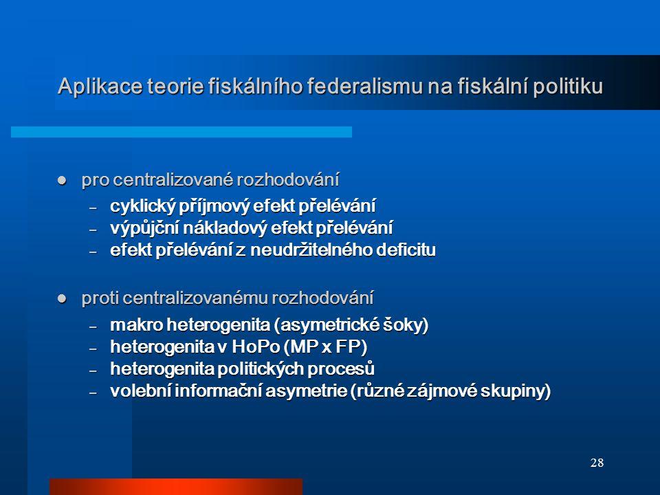 28 Aplikace teorie fiskálního federalismu na fiskální politiku pro centralizované rozhodování pro centralizované rozhodování – cyklický příjmový efekt přelévání – výpůjční nákladový efekt přelévání – efekt přelévání z neudržitelného deficitu proti centralizovanému rozhodování proti centralizovanému rozhodování – makro heterogenita (asymetrické šoky) – heterogenita v HoPo (MP x FP) – heterogenita politických procesů – volební informační asymetrie (různé zájmové skupiny)