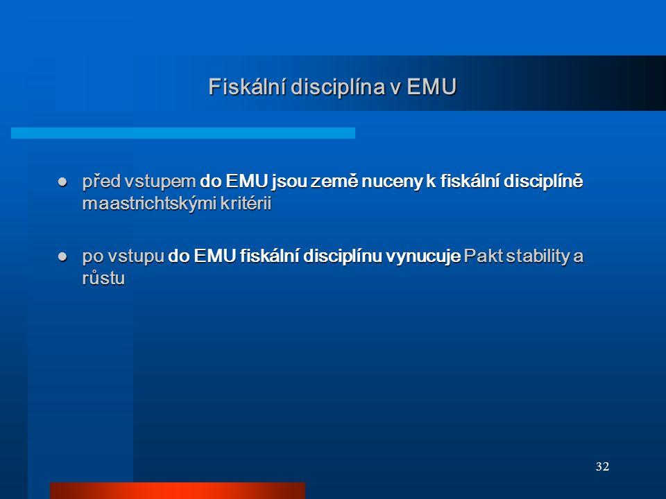 32 Fiskální disciplína v EMU před vstupem do EMU jsou země nuceny k fiskální disciplíně maastrichtskými kritérii před vstupem do EMU jsou země nuceny k fiskální disciplíně maastrichtskými kritérii po vstupu do EMU fiskální disciplínu vynucuje Pakt stability a růstu po vstupu do EMU fiskální disciplínu vynucuje Pakt stability a růstu