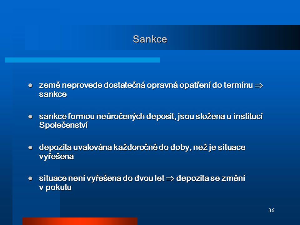 36 Sankce země neprovede dostatečná opravná opatření do termínu  sankce země neprovede dostatečná opravná opatření do termínu  sankce sankce formou