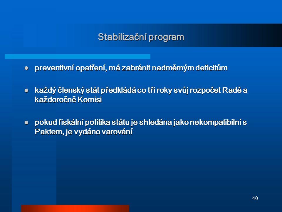 40 Stabilizační program preventivní opatření, má zabránit nadměrným deficitům preventivní opatření, má zabránit nadměrným deficitům každý členský stát