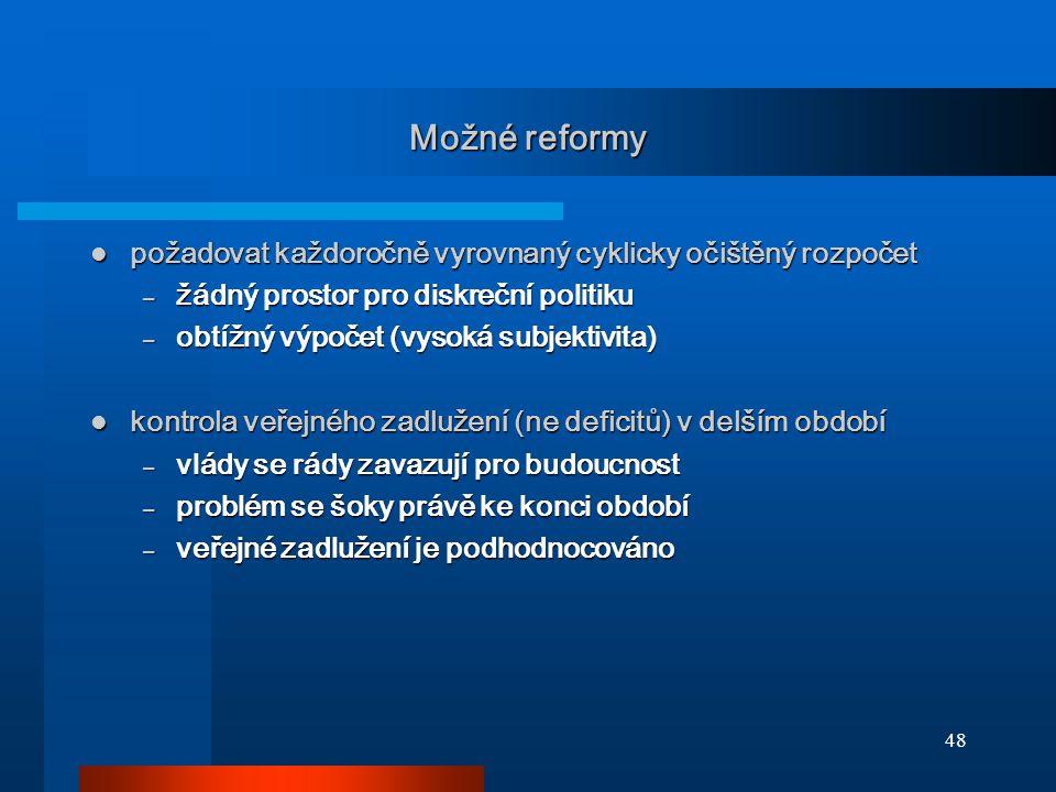 48 Možné reformy požadovat každoročně vyrovnaný cyklicky očištěný rozpočet požadovat každoročně vyrovnaný cyklicky očištěný rozpočet – žádný prostor p