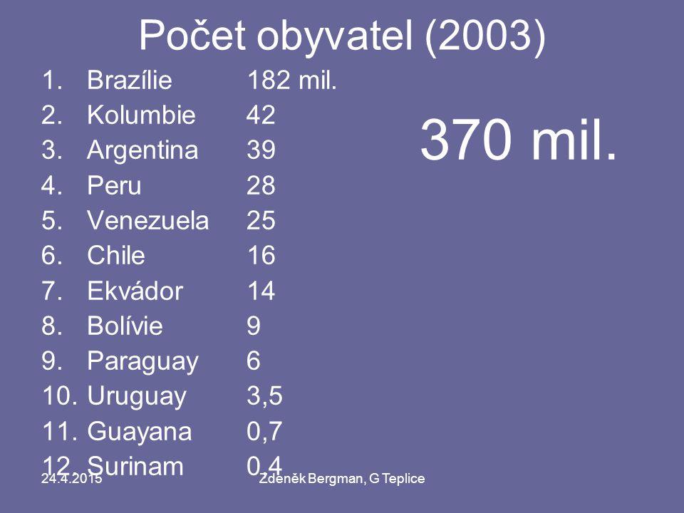 24.4.2015Zdeněk Bergman, G Teplice Počet obyvatel (2003) 1.Brazílie 182 mil. 2.Kolumbie42 3.Argentina 39 4.Peru28 5.Venezuela25 6.Chile16 7.Ekvádor14
