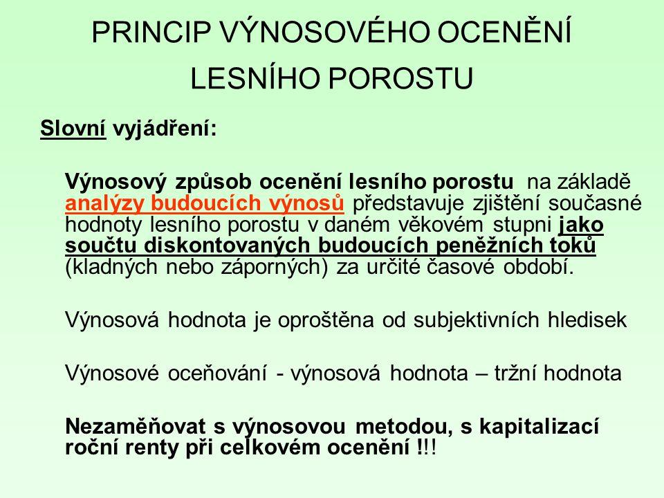 PRINCIP VÝNOSOVÉHO OCENĚNÍ LESNÍHO POROSTU Slovní vyjádření: Výnosový způsob ocenění lesního porostu na základě analýzy budoucích výnosů představuje z
