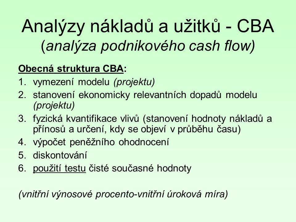Analýzy nákladů a užitků - CBA (analýza podnikového cash flow) Obecná struktura CBA: 1.vymezení modelu (projektu) 2.stanovení ekonomicky relevantních