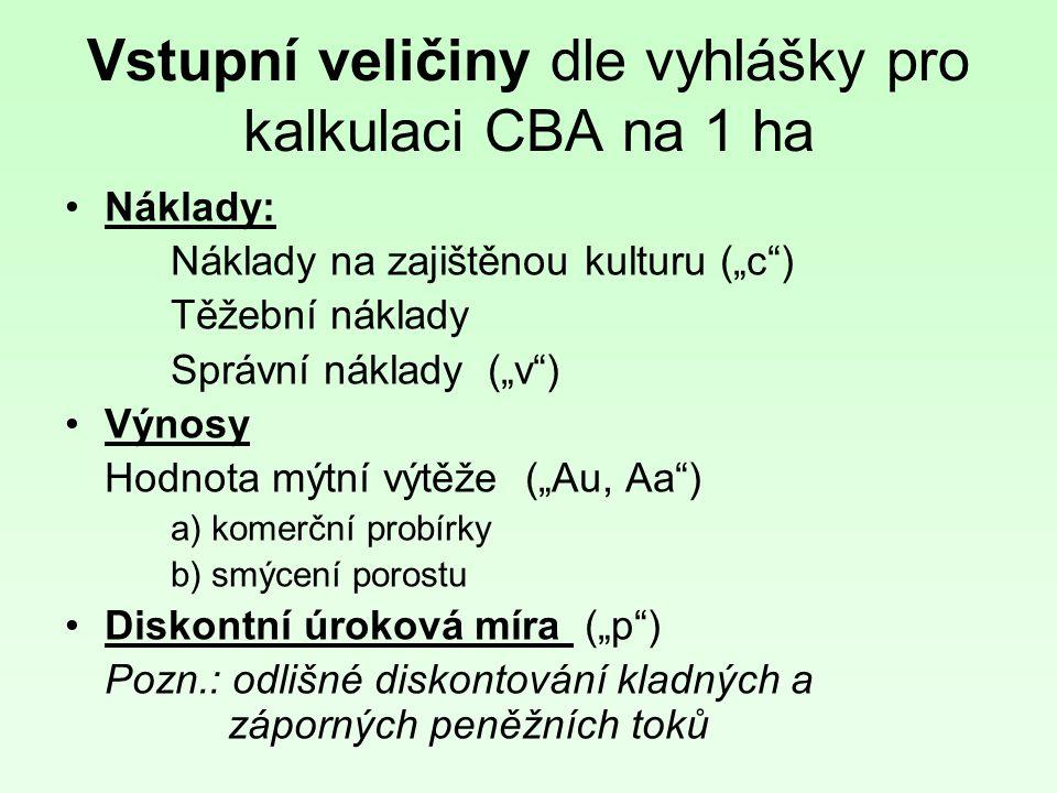 """Vstupní veličiny dle vyhlášky pro kalkulaci CBA na 1 ha Náklady: Náklady na zajištěnou kulturu (""""c"""") Těžební náklady Správní náklady(""""v"""") Výnosy Hodno"""