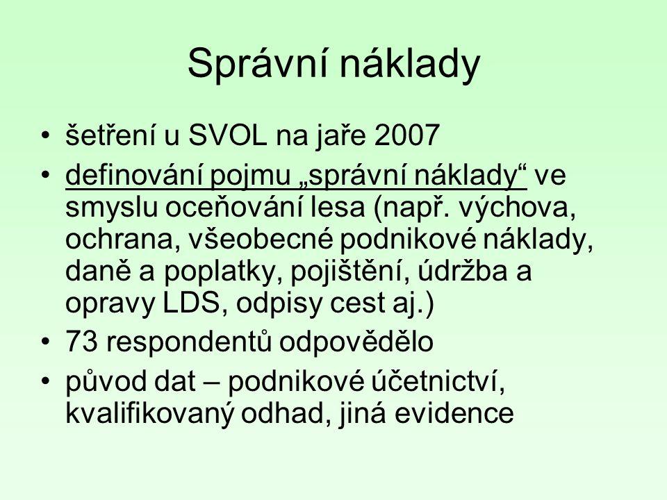 """Správní náklady šetření u SVOL na jaře 2007 definování pojmu """"správní náklady"""" ve smyslu oceňování lesa (např. výchova, ochrana, všeobecné podnikové n"""