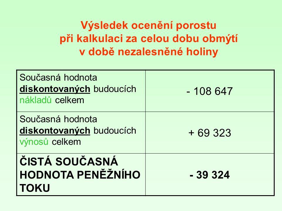 Současná hodnota diskontovaných budoucích nákladů celkem - 108 647 Současná hodnota diskontovaných budoucích výnosů celkem + 69 323 ČISTÁ SOUČASNÁ HOD