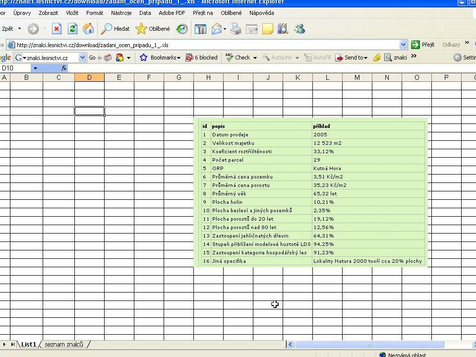 Příklad výpočtu čisté současné hodnoty (ČSH, NPV) peněžního toku za celé obmýtí