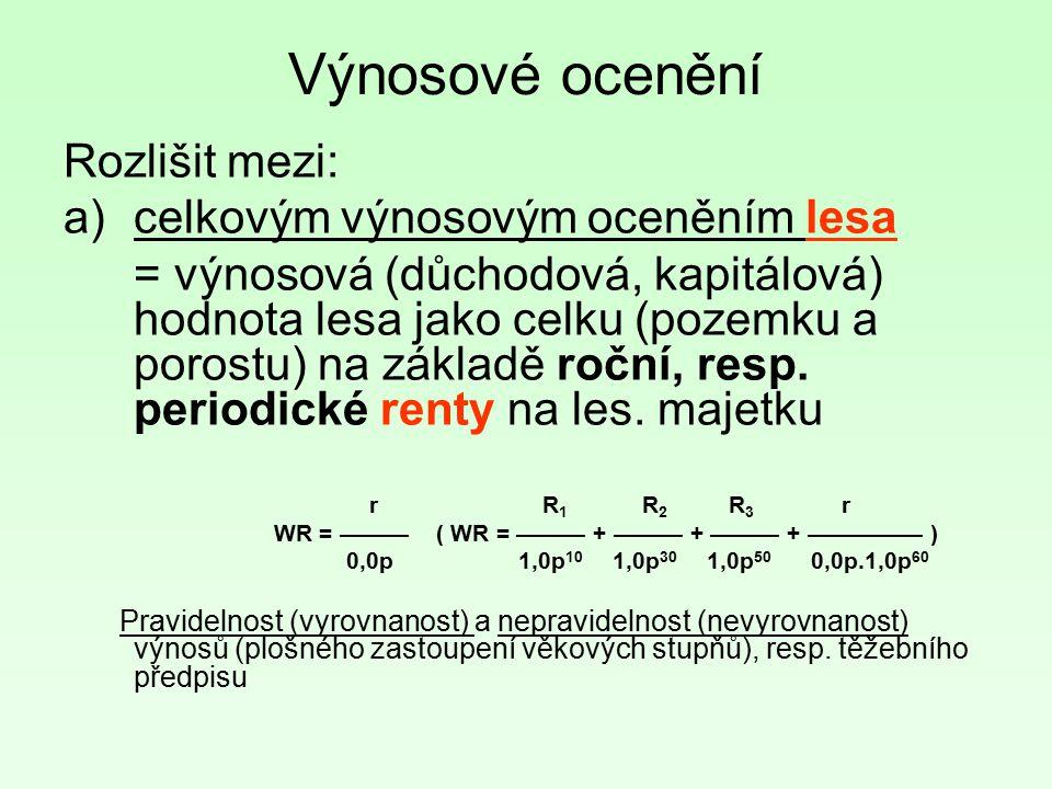 Dře- vina I/II.tř.j.Sloupy K u l a t i n a III. A/B/C/D tř.jakostiTyče IV.tř.j.