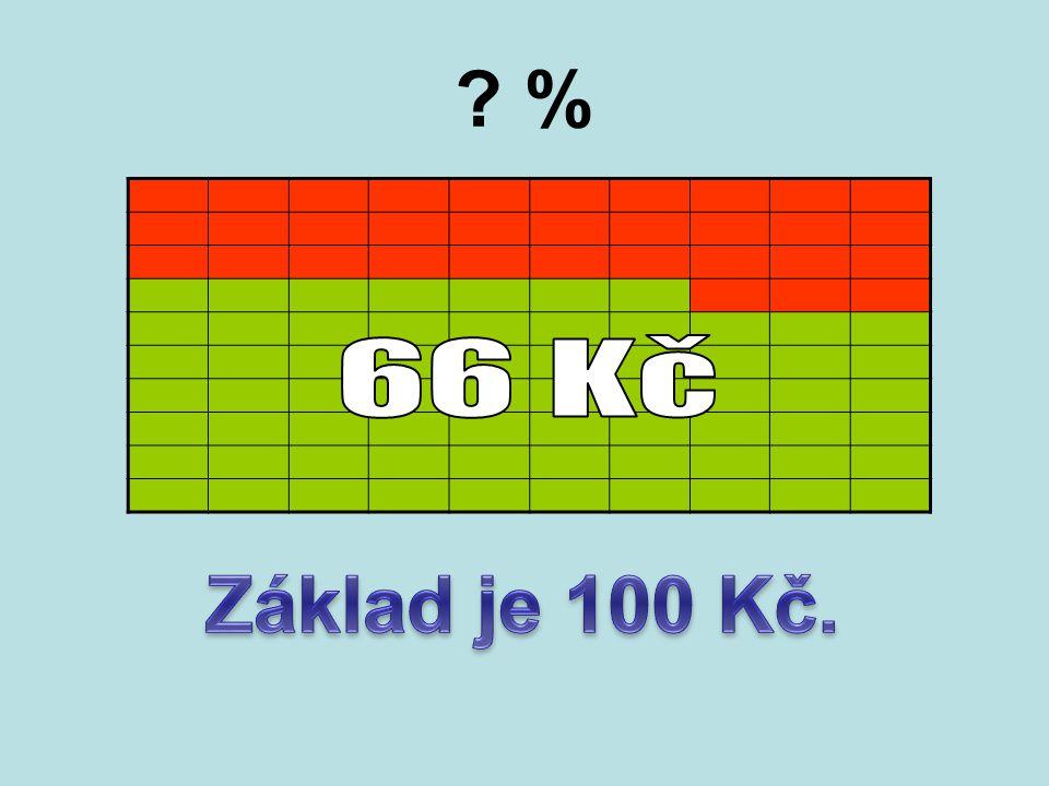 Vypočítejte počet procent