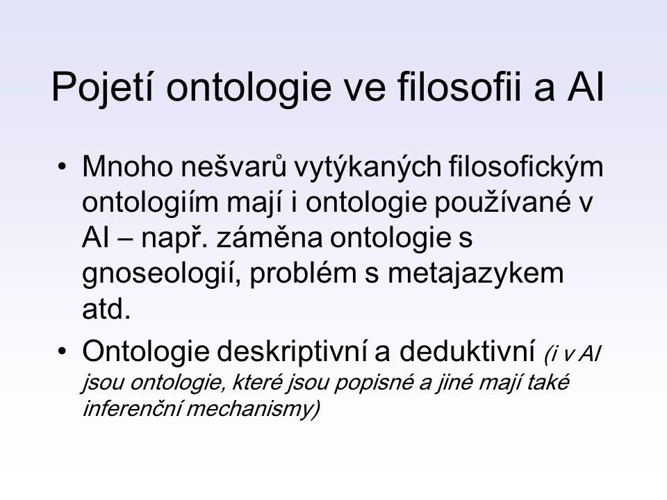 Pojetí ontologie ve filosofii a AI Mnoho nešvarů vytýkaných filosofickým ontologiím mají i ontologie používané v AI – např. záměna ontologie s gnoseol