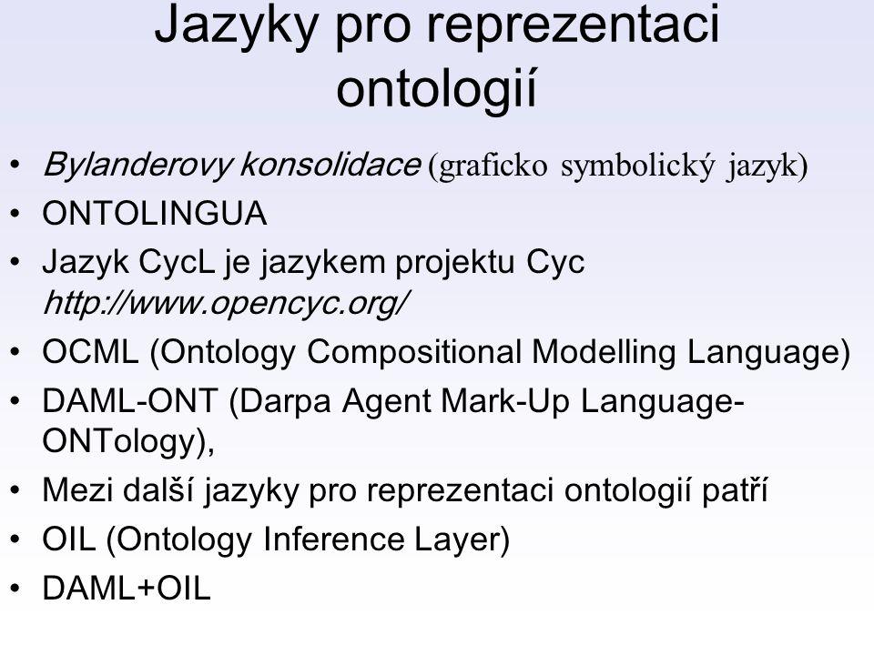 Jazyky pro reprezentaci ontologií Bylanderovy konsolidace (graficko symbolický jazyk) ONTOLINGUA Jazyk CycL je jazykem projektu Cyc http://www.opencyc