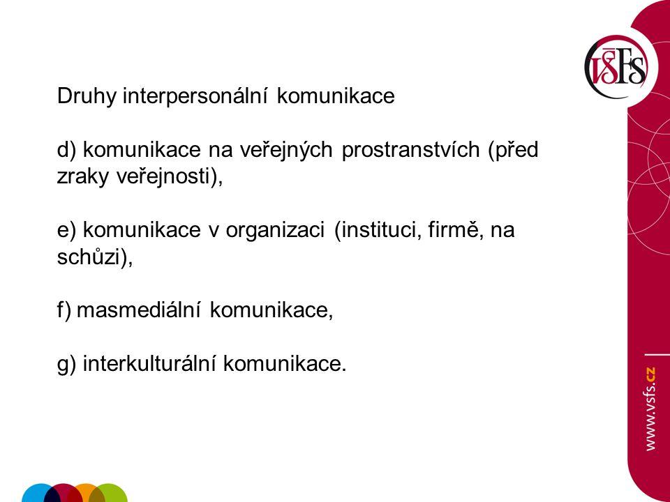 Druhy interpersonální komunikace d) komunikace na veřejných prostranstvích (před zraky veřejnosti), e) komunikace v organizaci (instituci, firmě, na s