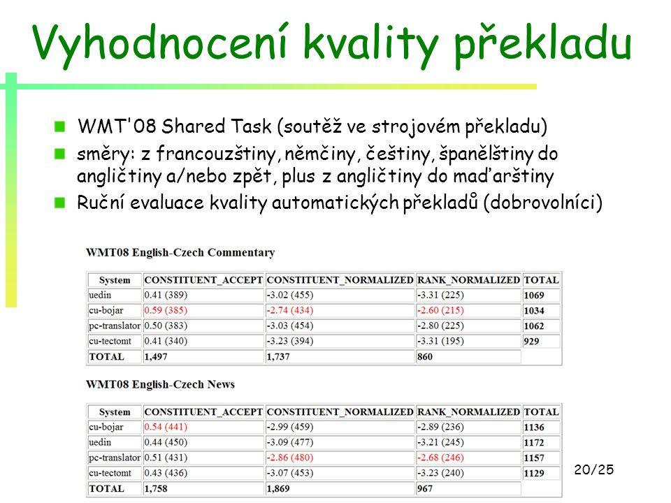 20/25 Vyhodnocení kvality překladu WMT'08 Shared Task (soutěž ve strojovém překladu) směry: z francouzštiny, němčiny, češtiny, španělštiny do angličti