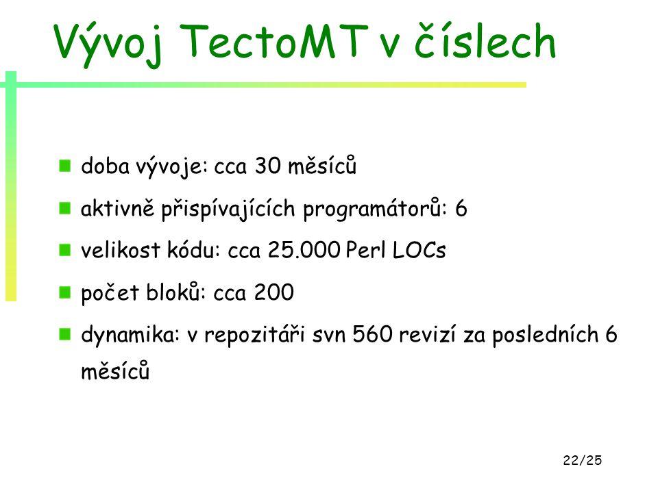 22/25 Vývoj TectoMT v číslech doba vývoje: cca 30 měsíců aktivně přispívajících programátorů: 6 velikost kódu: cca 25.000 Perl LOCs počet bloků: cca 2