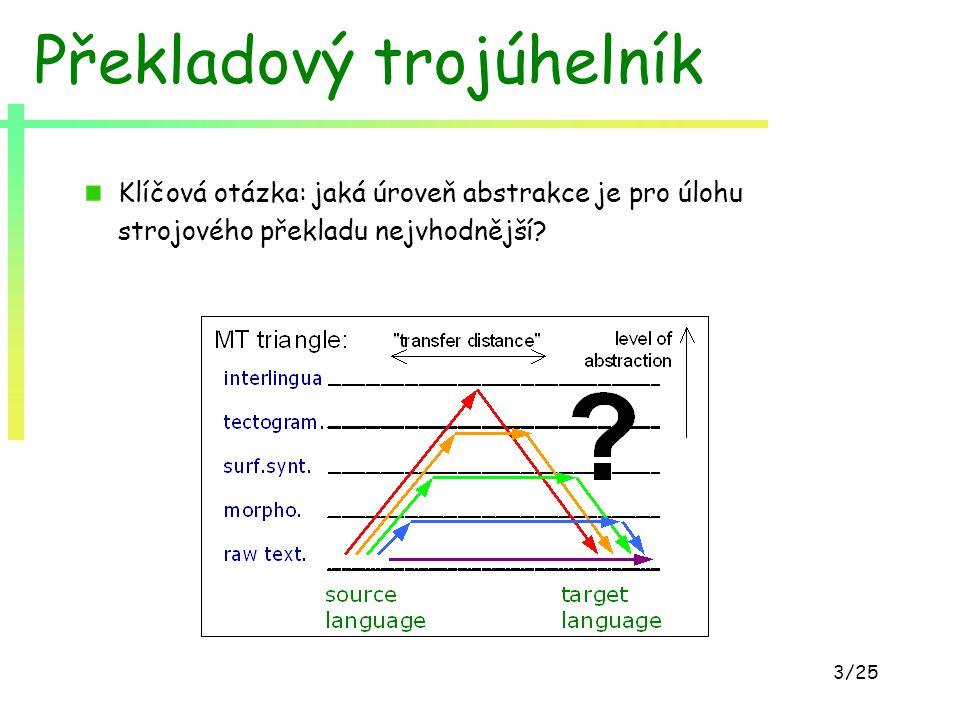 3/25 Překladový trojúhelník Klíčová otázka: jaká úroveň abstrakce je pro úlohu strojového překladu nejvhodnější?