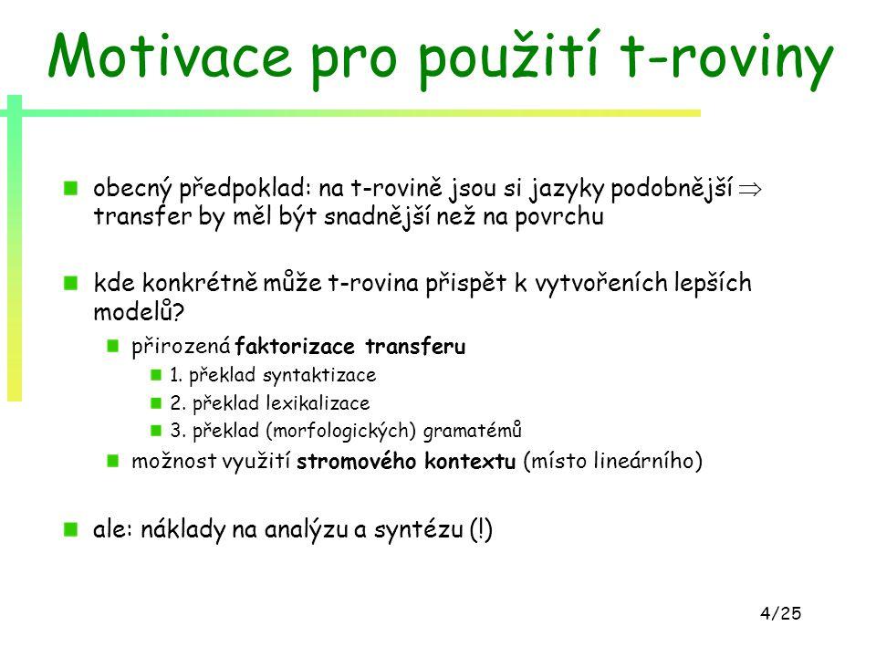 15/25 Scénář č.-a.