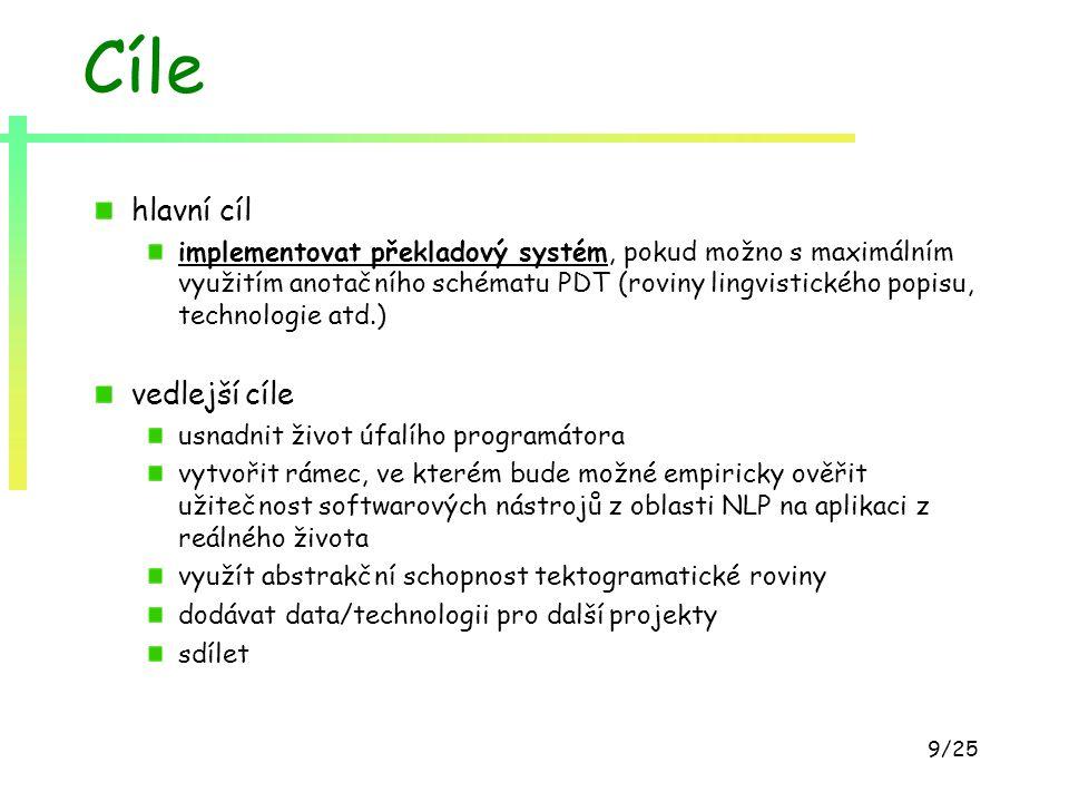 9/25 Cíle hlavní cíl implementovat překladový systém, pokud možno s maximálním využitím anotačního schématu PDT (roviny lingvistického popisu, technol