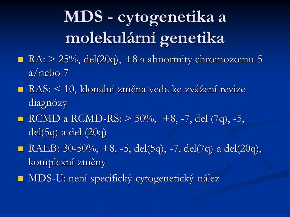MDS - cytogenetika a molekulární genetika RA: > 25%, del(20q), +8 a abnormity chromozomu 5 a/nebo 7 RA: > 25%, del(20q), +8 a abnormity chromozomu 5 a/nebo 7 RAS: < 10, klonální změna vede ke zvážení revize diagnózy RAS: < 10, klonální změna vede ke zvážení revize diagnózy RCMD a RCMD-RS: > 50%, +8, -7, del (7q), -5, del(5q) a del (20q) RCMD a RCMD-RS: > 50%, +8, -7, del (7q), -5, del(5q) a del (20q) RAEB: 30-50%, +8, -5, del(5q), -7, del(7q) a del(20q), komplexní změny RAEB: 30-50%, +8, -5, del(5q), -7, del(7q) a del(20q), komplexní změny MDS-U: není specifický cytogenetický nález MDS-U: není specifický cytogenetický nález