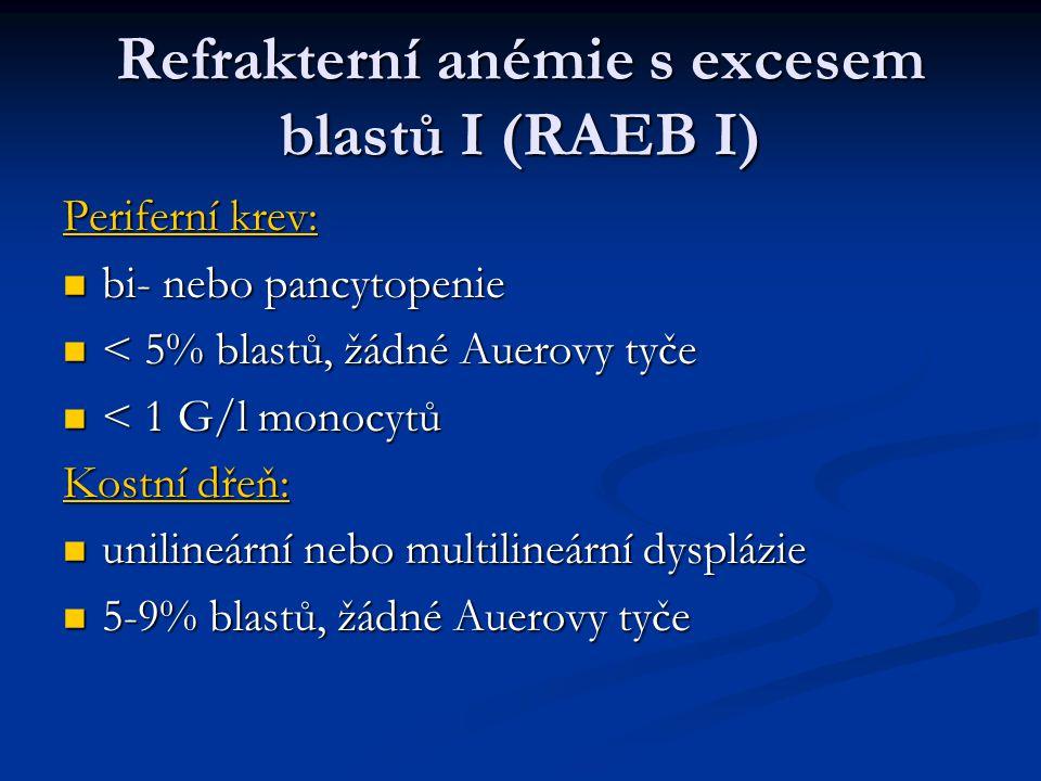 Refrakterní anémie s excesem blastů I (RAEB I) Periferní krev: bi- nebo pancytopenie bi- nebo pancytopenie < 5% blastů, žádné Auerovy tyče < 5% blastů, žádné Auerovy tyče < 1 G/l monocytů < 1 G/l monocytů Kostní dřeň: unilineární nebo multilineární dysplázie unilineární nebo multilineární dysplázie 5-9% blastů, žádné Auerovy tyče 5-9% blastů, žádné Auerovy tyče