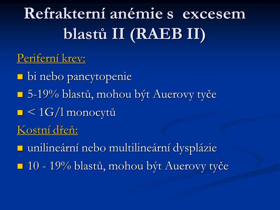 Refrakterní anémie s excesem blastů II (RAEB II) Periferní krev: bi nebo pancytopenie bi nebo pancytopenie 5-19% blastů, mohou být Auerovy tyče 5-19% blastů, mohou být Auerovy tyče < 1G/l monocytů < 1G/l monocytů Kostní dřeň: unilineární nebo multilineární dysplázie unilineární nebo multilineární dysplázie 10 - 19% blastů, mohou být Auerovy tyče 10 - 19% blastů, mohou být Auerovy tyče
