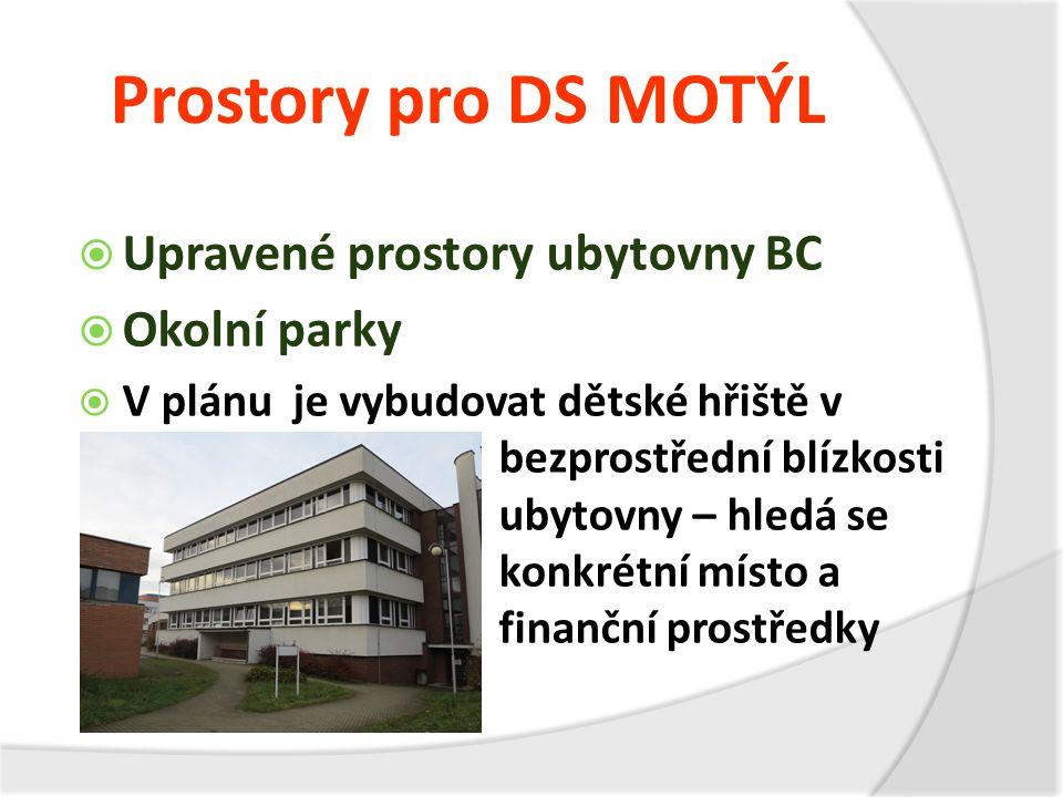 Financování DS  Rekonstrukce DS: 655 tis.