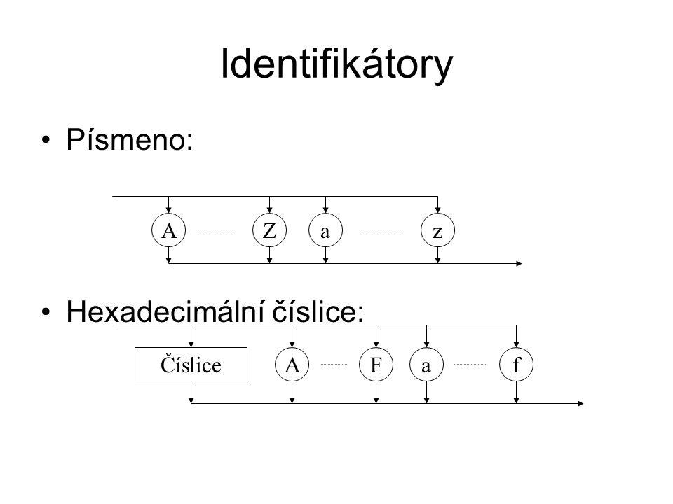 Identifikátory Písmeno: Hexadecimální číslice: AZaz ČísliceAFaf