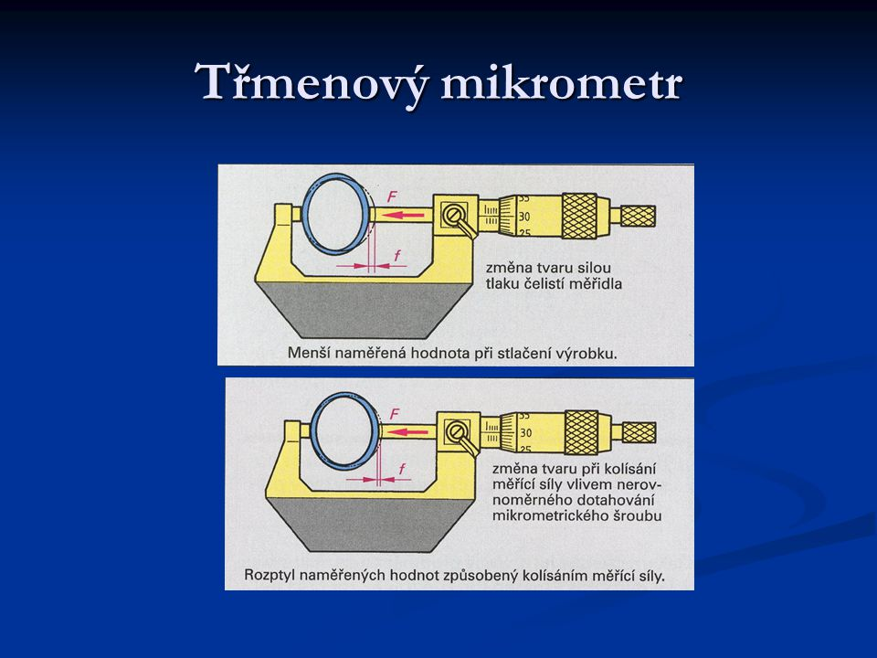 Třmenový mikrometr