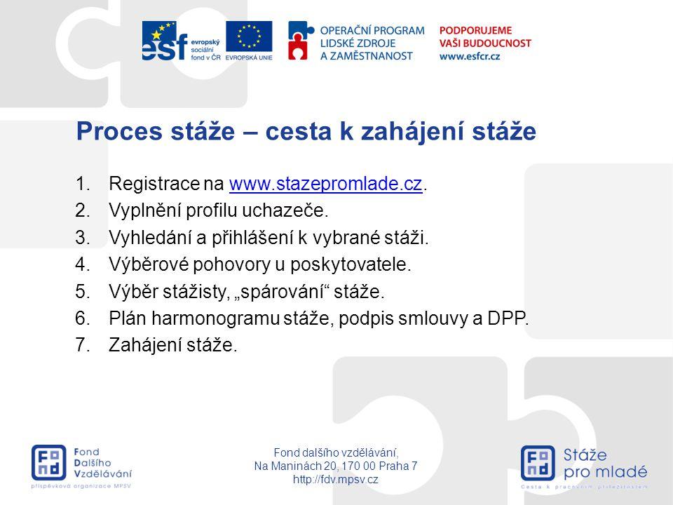 Fond dalšího vzdělávání, Na Maninách 20, 170 00 Praha 7 http://fdv.mpsv.cz Proces stáže – cesta k zahájení stáže 1.Registrace na www.stazepromlade.cz.