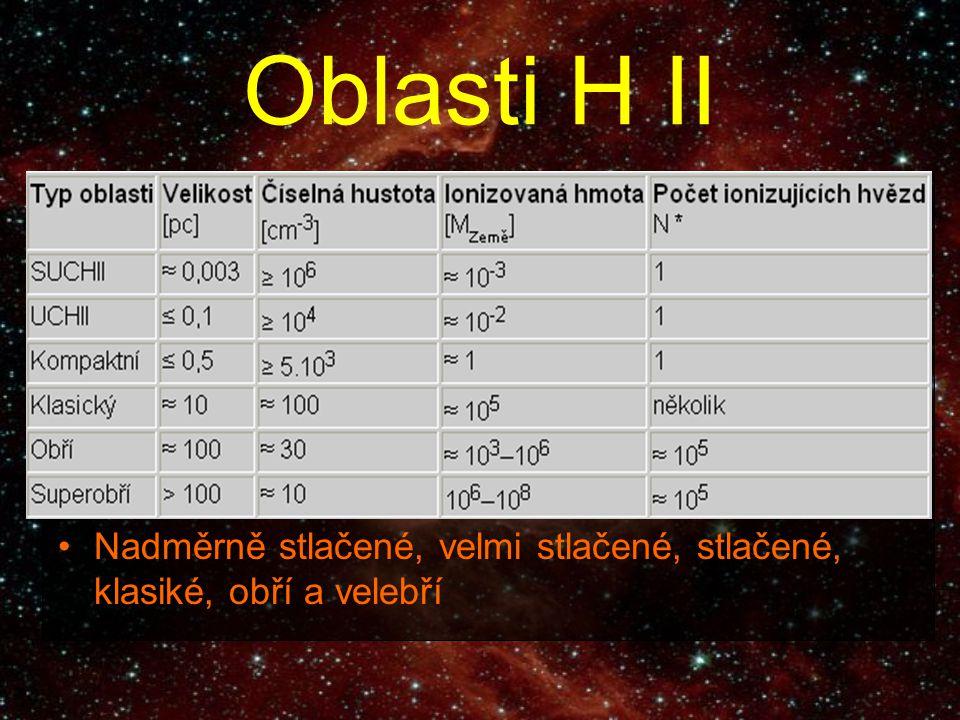 Oblasti H II Emisní mlhoviny záření v ultrafialovém oboru (přibližně 91,2 nm) blízkých horkých mladých hvězd, rázovou vlnou, rentgenovým zářením nebo kosmickým zářením Emisní čáry H, C, N, O a S Radioteleskopy, infračervené detektory Nadměrně stlačené, velmi stlačené, stlačené, klasiké, obří a velebří