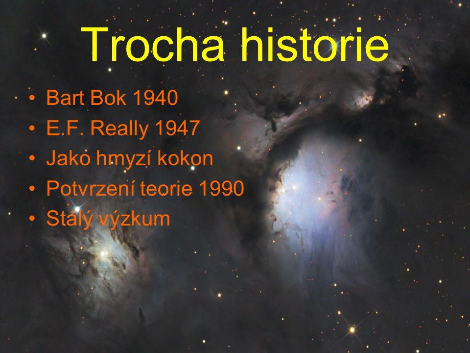 Trocha historie Bart Bok 1940 E.F. Really 1947 Jako hmyzí kokon Potvrzení teorie 1990 Stálý výzkum