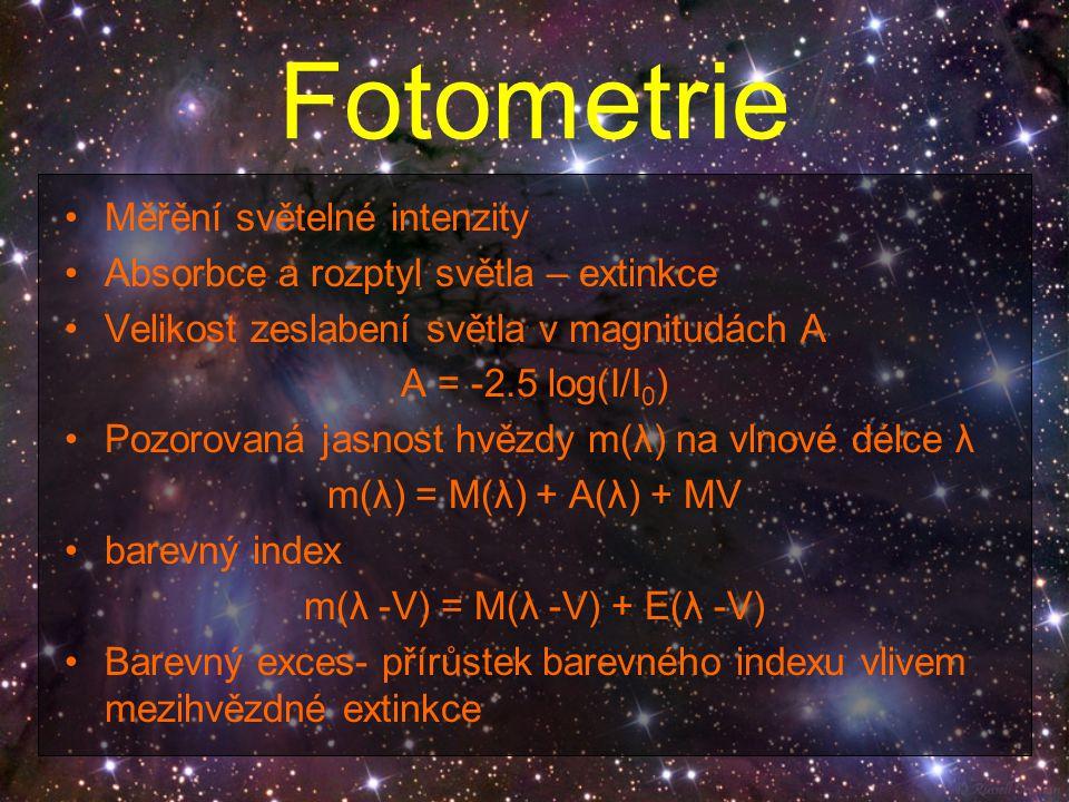 Fotometrie Měřění světelné intenzity Absorbce a rozptyl světla – extinkce Velikost zeslabení světla v magnitudách A A = -2.5 log(I/I 0 ) Pozorovaná jasnost hvězdy m(λ) na vlnové délce λ m(λ) = M(λ) + A(λ) + MV barevný index m(λ -V) = M(λ -V) + E(λ -V) Barevný exces- přírůstek barevného indexu vlivem mezihvězdné extinkce