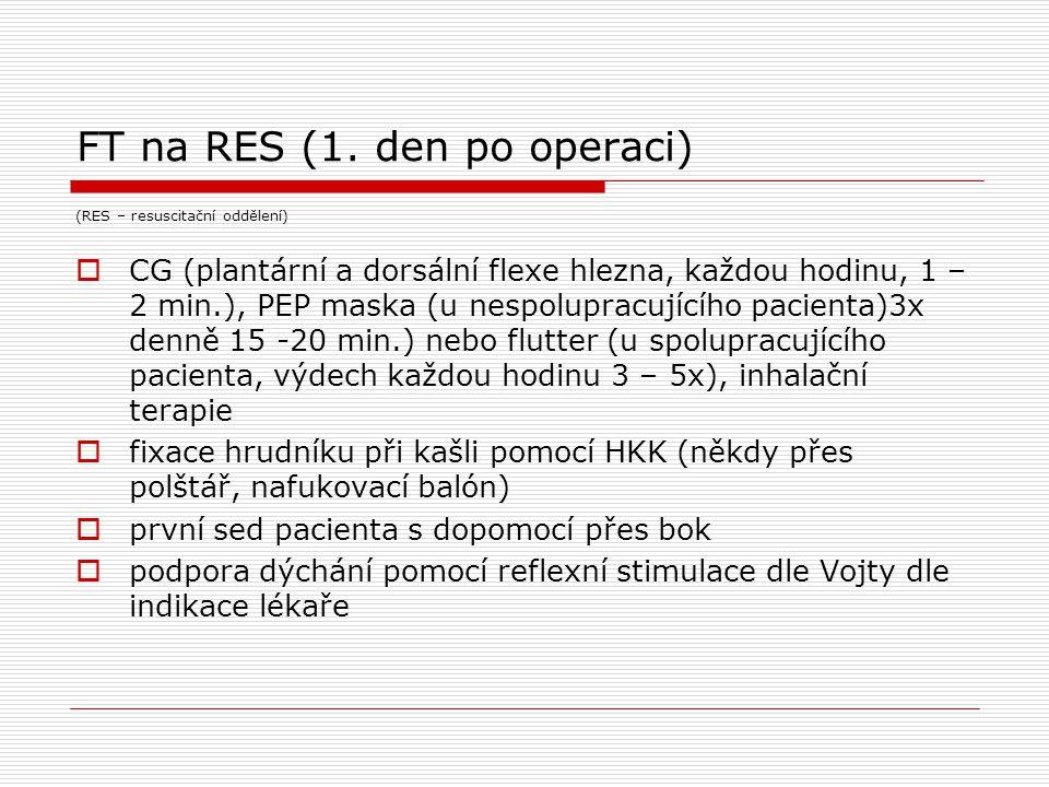 FT na RES (1.