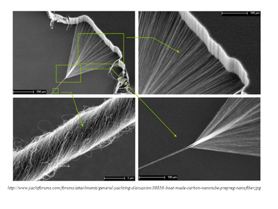 http://www.yachtforums.com/forums/attachments/general-yachting-discussion/30856-boat-made-carbon-nanotube-prepreg-nanofiber.jpg