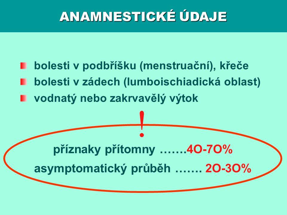 ANAMNESTICKÉ ÚDAJE bolesti v podbříšku (menstruační), křeče bolesti v zádech (lumboischiadická oblast) vodnatý nebo zakrvavělý výtok asymptomatický p
