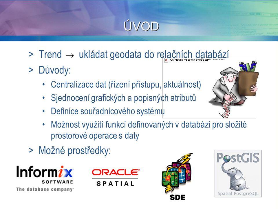 ÚVOD >Trend ukládat geodata do relačních databází >Důvody: Centralizace dat (řízení přístupu, aktuálnost) Sjednocení grafických a popisných atributů D
