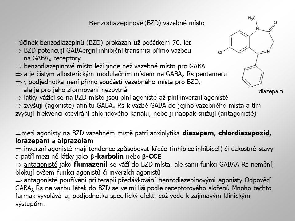 Benzodiazepinov é (BZD) vazebné místo  účinek benzodiazepinů (BZD) prokázán už počátkem 70. let  BZD potencují GABAergní inhibiční transmisi přímo v
