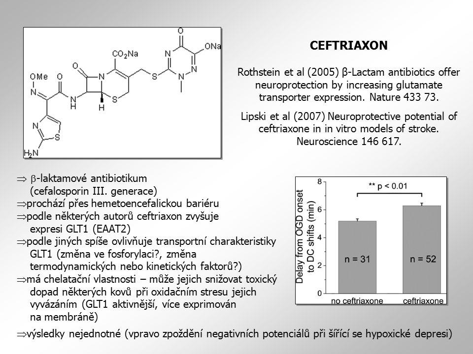 CEFTRIAXON Rothstein et al (2005) β-Lactam antibiotics offer neuroprotection by increasing glutamate transporter expression. Nature 433 73. Lipski et